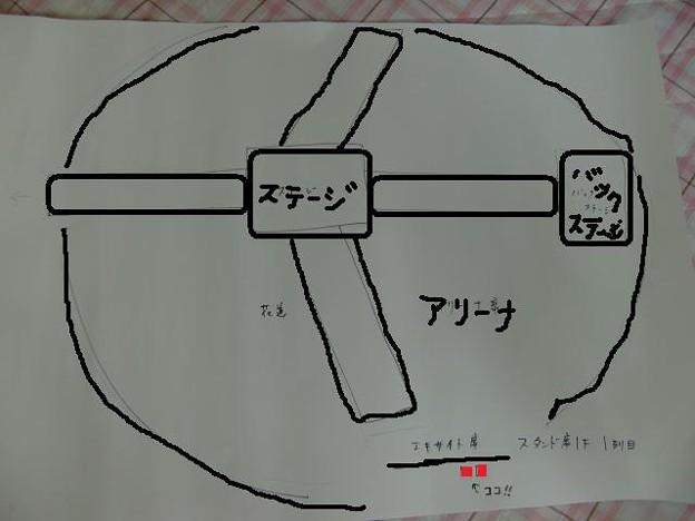 ステージの図