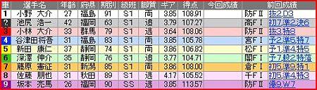 a.平塚競輪11R